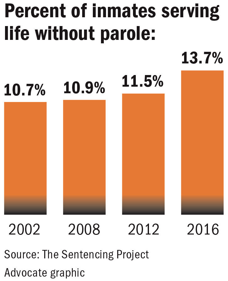 For a growing share of Louisiana's inmates, only chance for release