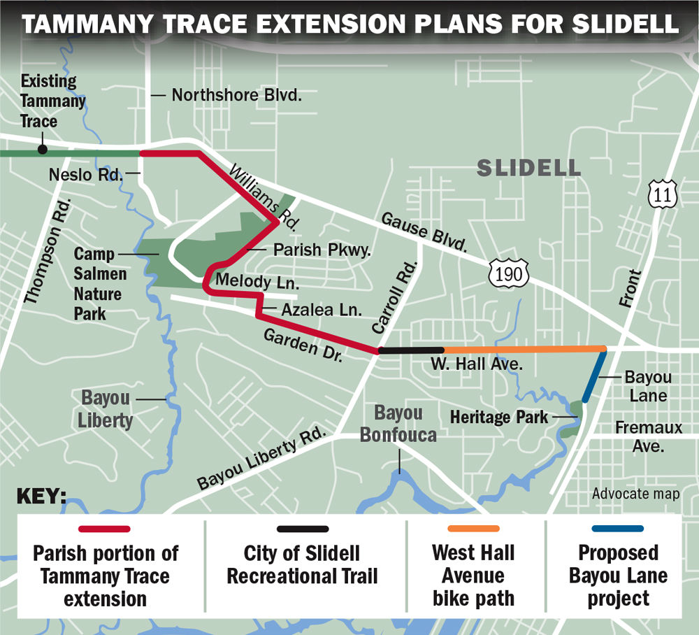 Tammany Trace Extension To Slidell S Heritage Park Picks Up Steam
