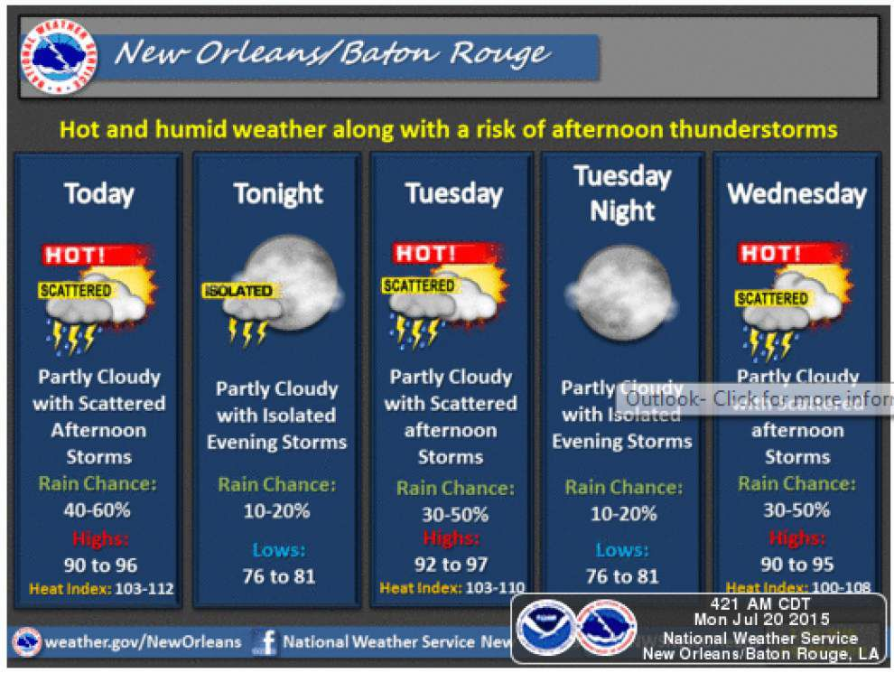 The heat is on again, but there's a good chance afternoon storms may help cool things down _lowres