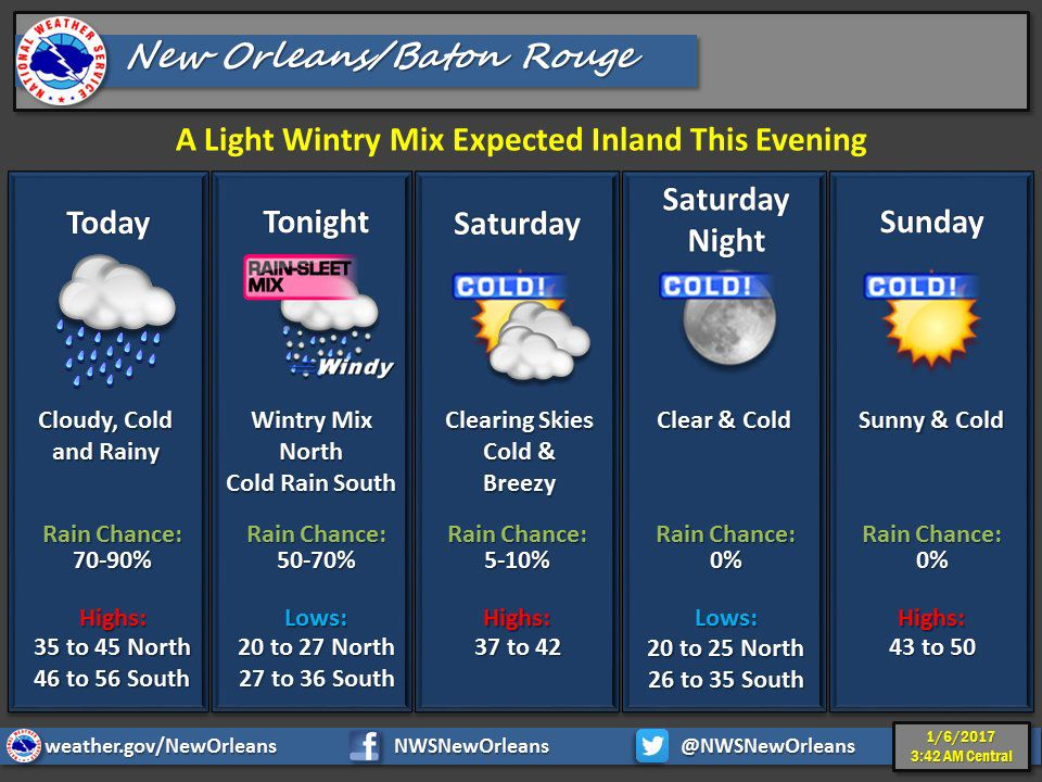 latest baton rouge area winter weather info high chance. Black Bedroom Furniture Sets. Home Design Ideas