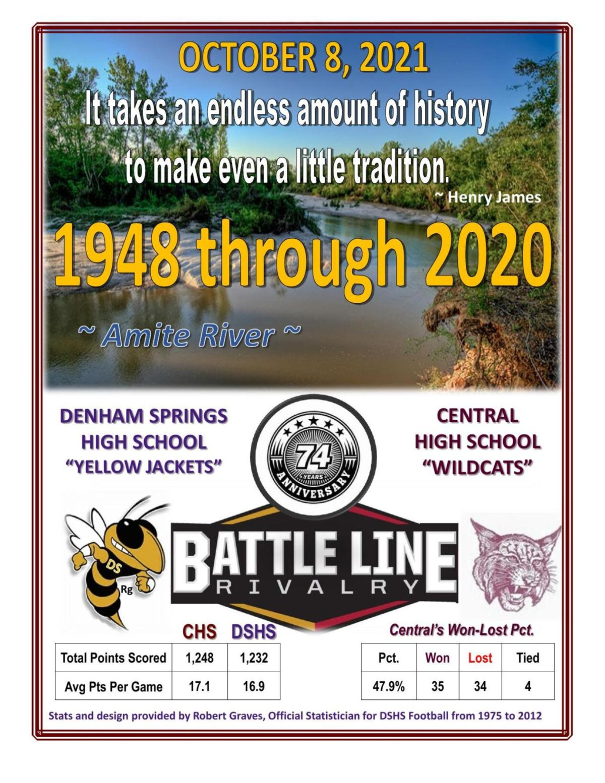 Central-Denham Springs rivalry
