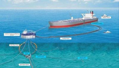 Blue Marlin Offshore Port