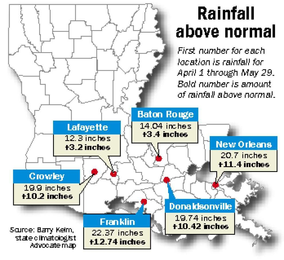 Area rivers holding strong despite Louisiana rainfall being above average for April, May _lowres