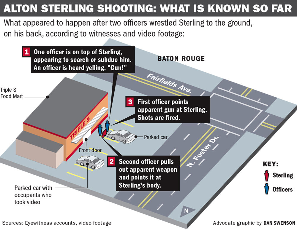 Alton Sterling shooting recreation graphic _lowres