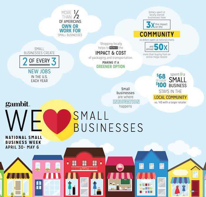 National Small Business Week_lowres