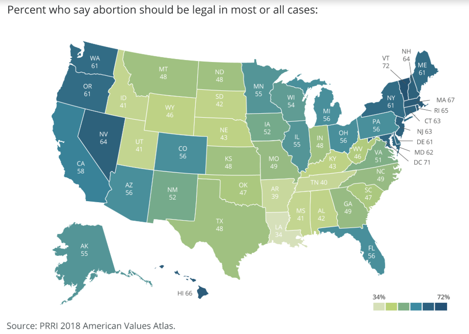 Poll: Abortion