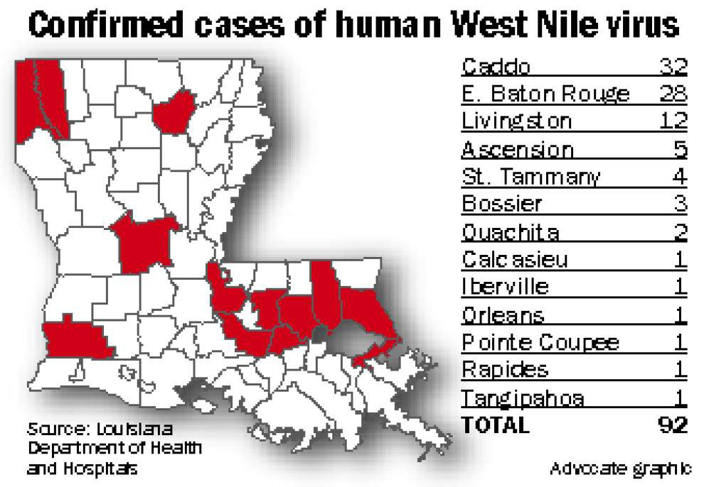 East Baton Rouge now has highest number of West Nile virus cases in the state _lowres