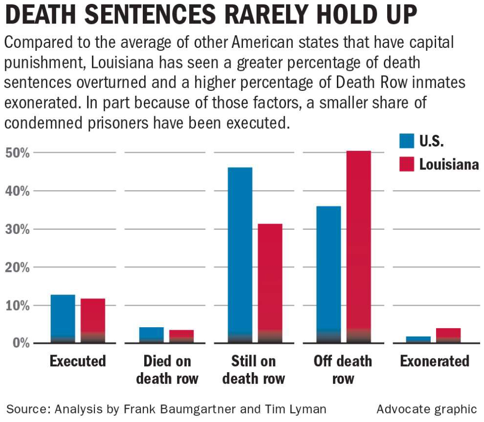 capital punishment should be introduced as crime deterrent Is the death penalty an effective deterrent  injected reminding criminals that capital punishment is legal  may or may not be a deterrent for crime.