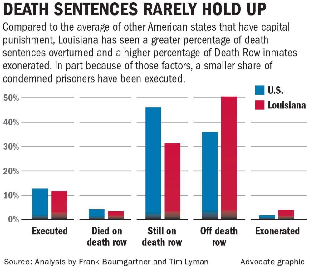 capital punishment essay