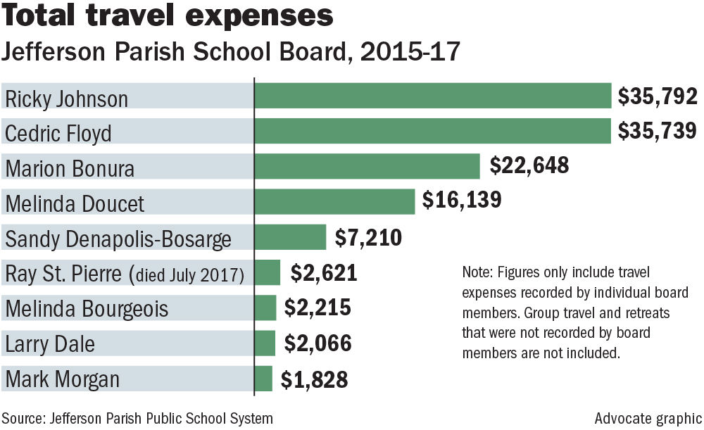 020318 JPSB travel expenses.jpg