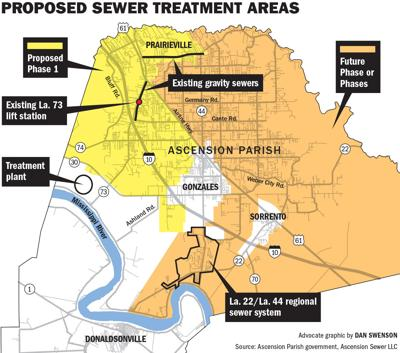 051719 Ascension Sewer Deal Map