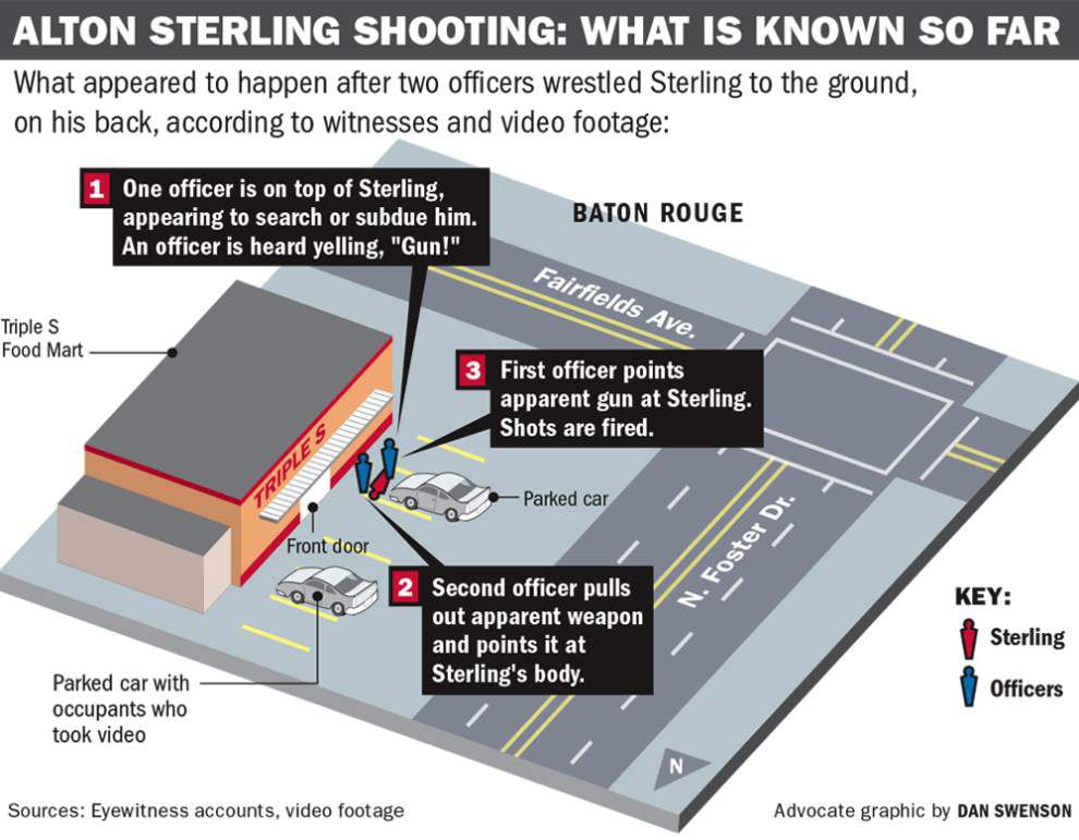 Experts: Police 'deadly force' cases can be complicated; Alton Sterling shooting no exception _lowres