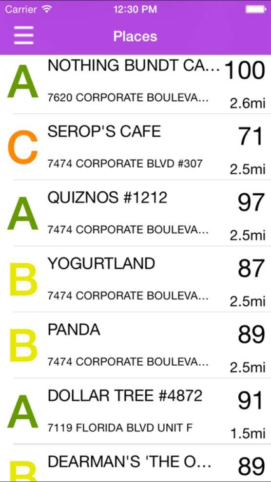 What the health?: New app lists inspection reports of La. eateries _lowres