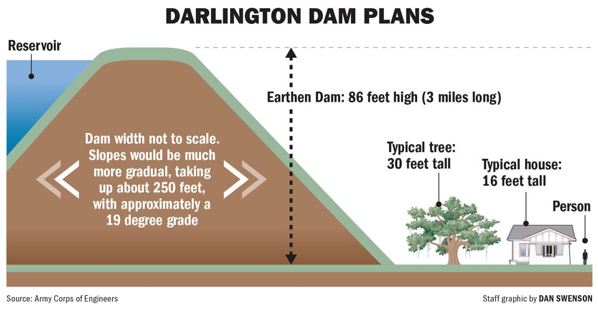 112220 Darlington Dam Diagram