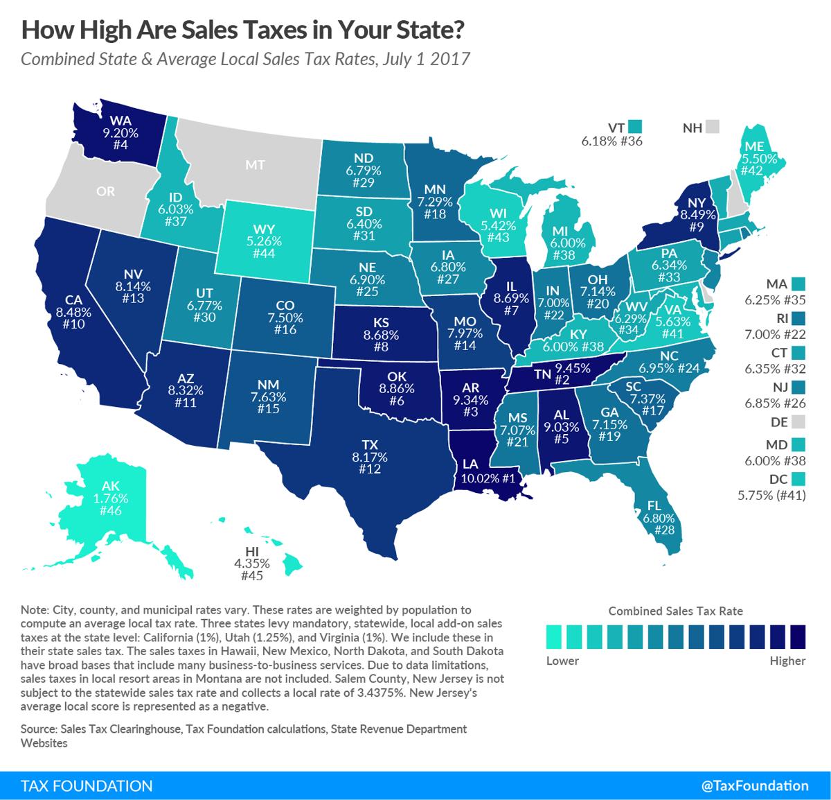 Tax Foundation - tax rates
