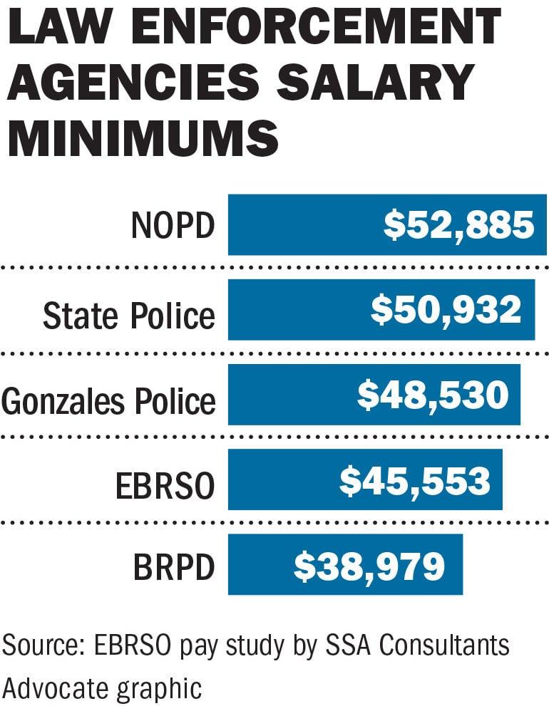 041819 Law enforcement salaries