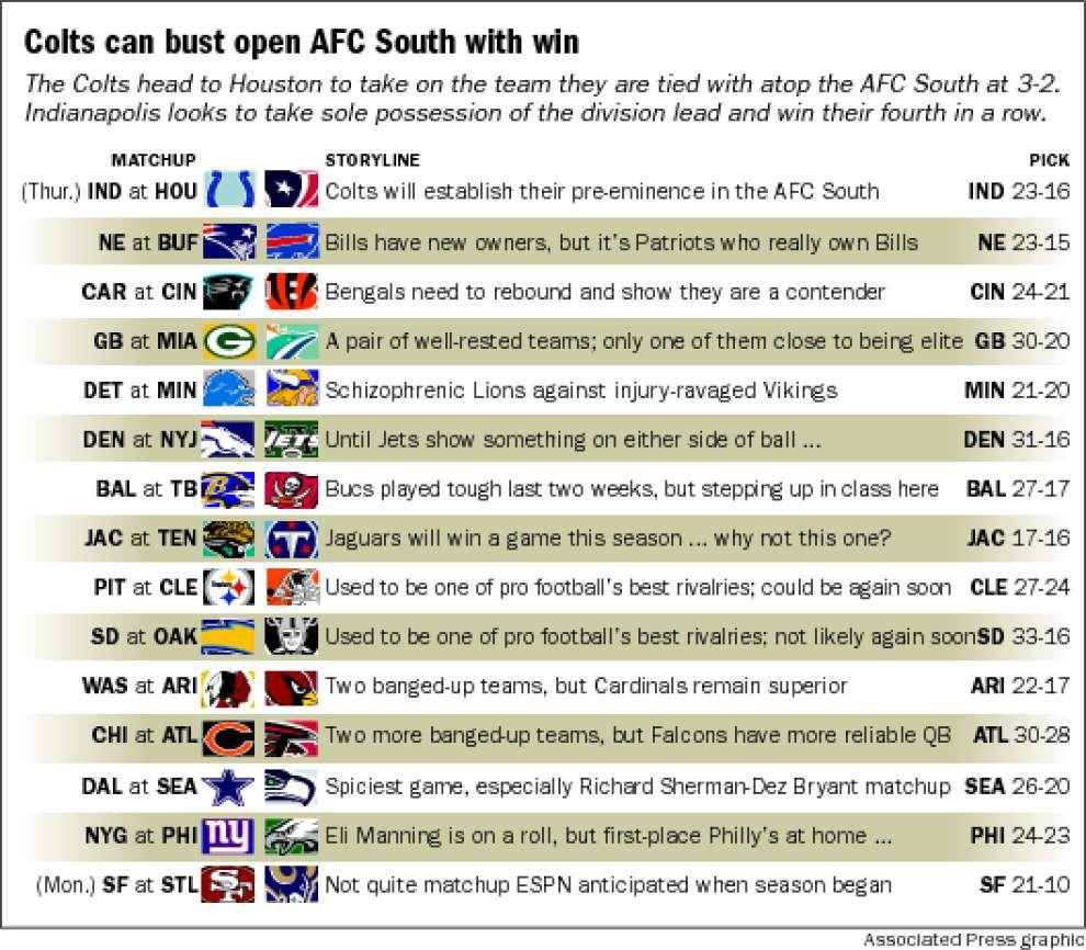 Texans, Colts to square off for AFC South lead _lowres