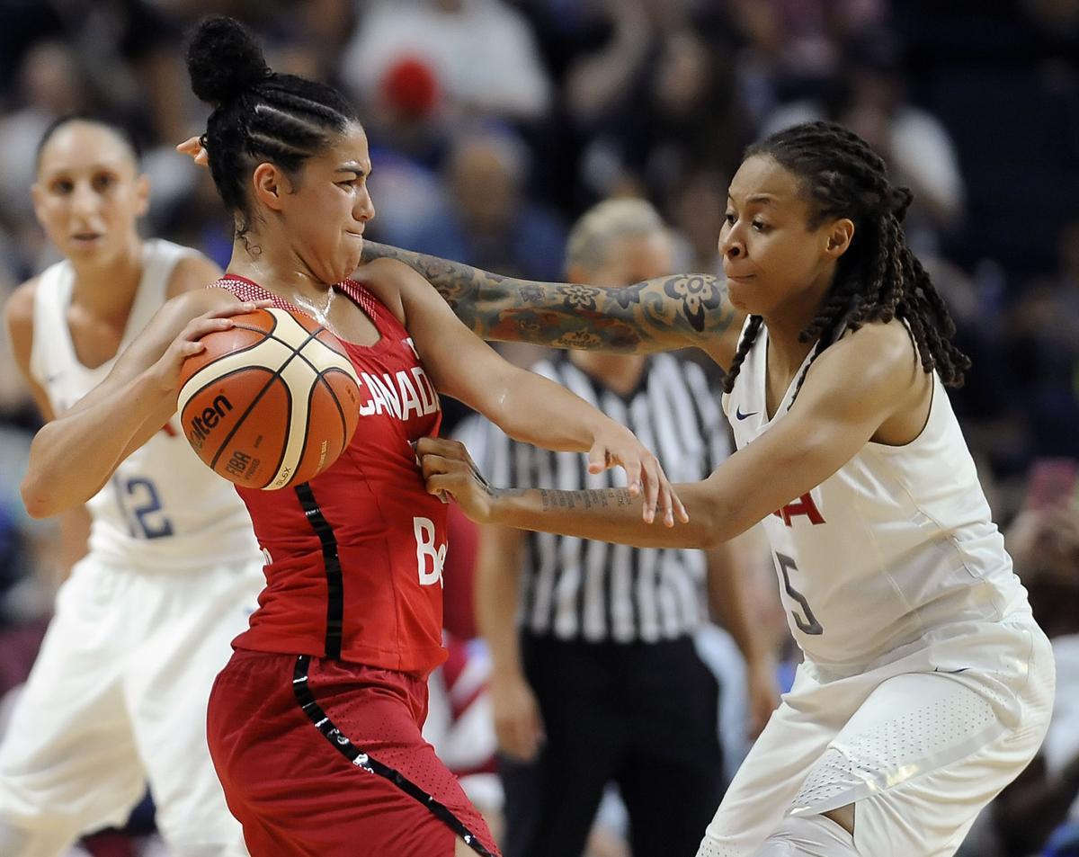 Canada US Basketball