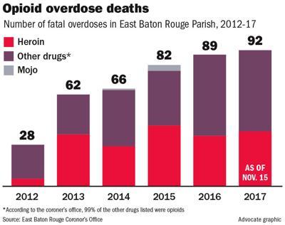 111917 EBR opioid overdoses.jpg