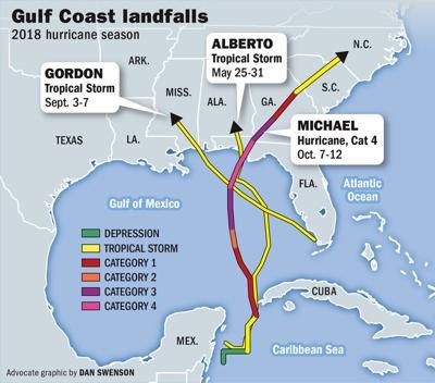 120218 Gulf hurricane landfalls.jpg