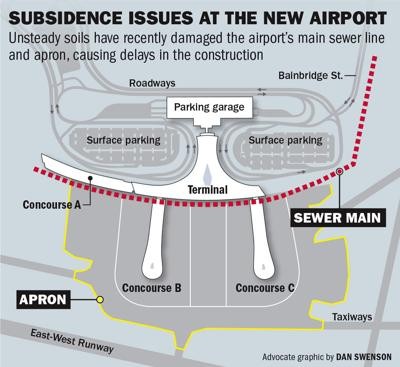 092118 New Airport Issues.jpg
