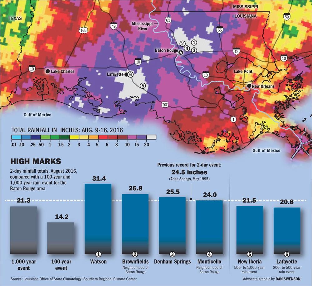 080617 BR 2016 flood rainfall.jpg