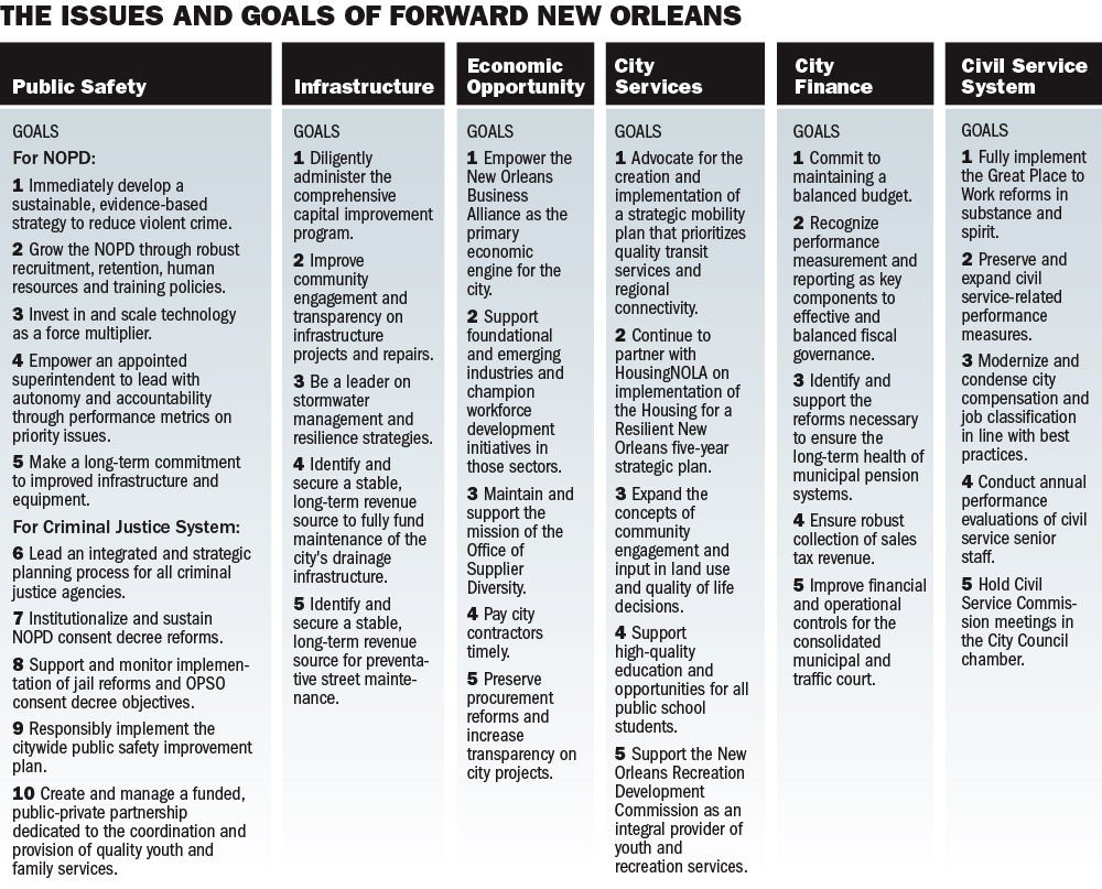 071617 Forward New Orleans goals.jpg