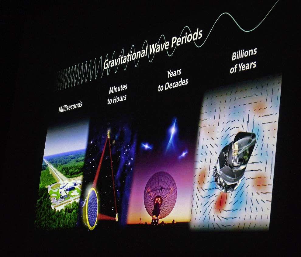 'We can hear gravitational waves. We can hear the universe' — LIGO scientists' breakthrough confirms Einstein's prediction _lowres