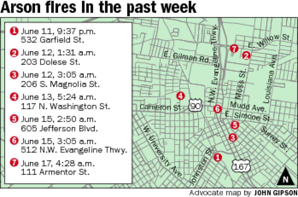 Lafayette hit with rash of arson fires at vacant houses _lowres