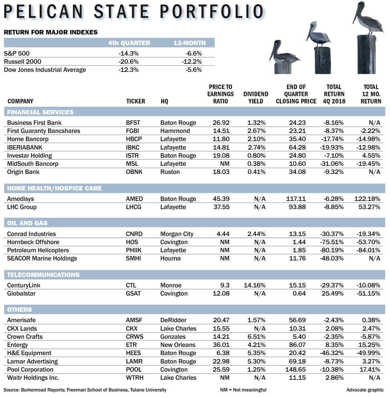 012019 Pelican State Portfolio.jpg