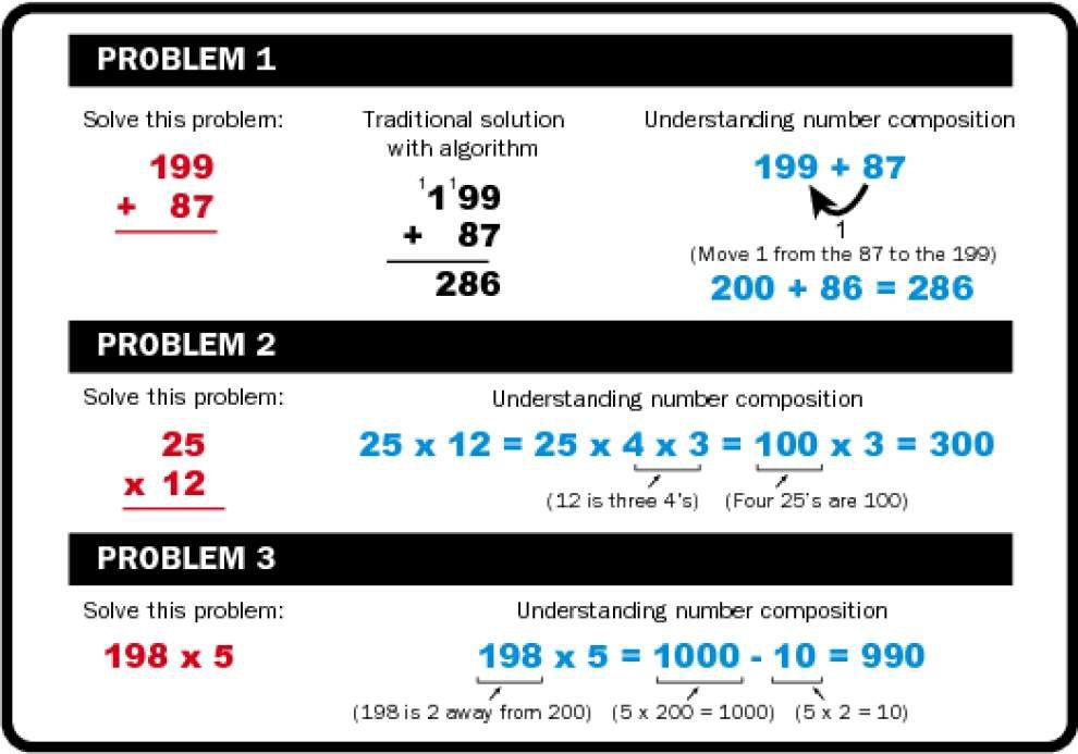 Ask The Advocate: New Math vs. Common Core math _lowres