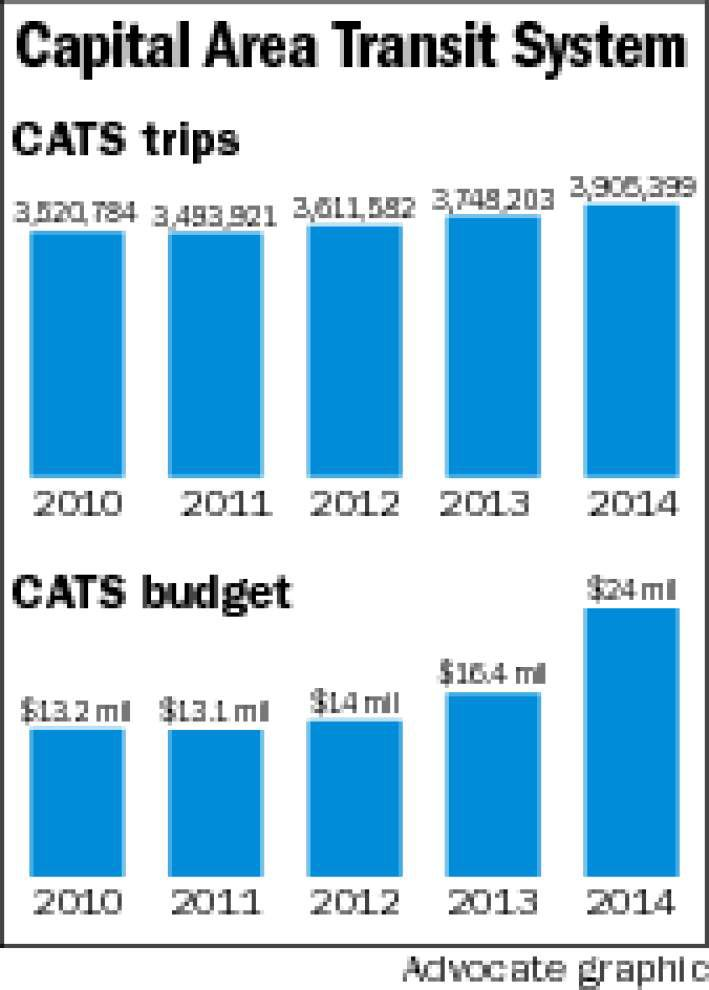 CATS bus system improving, but still yet to deliver on tax promises a year past self-imposed deadline _lowres