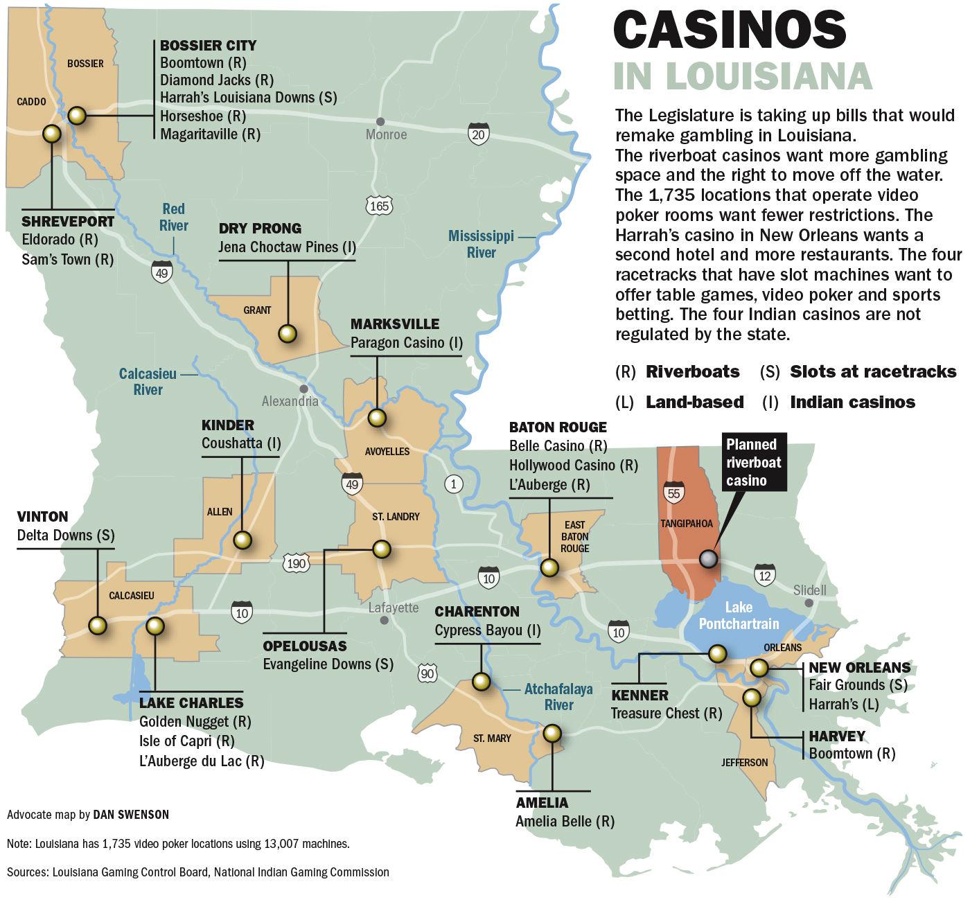 Irs gambling losses form