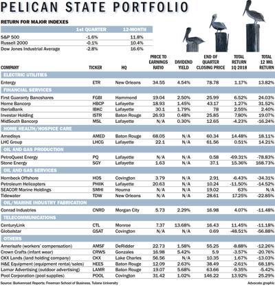 042218 Pelican State Portfolio.jpg