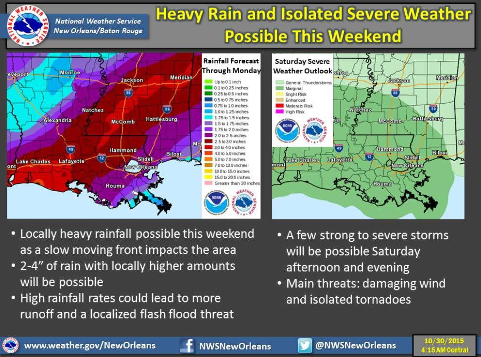 Tornado touches down between Holden and Albany; National Weather Service has cancelled a tornado watch for southeast Louisiana until 7 p.m. _lowres