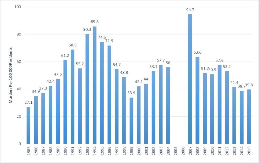 Behind the Numbers: Is New Orleans safer than it used to be? Depends on your perspective _lowres