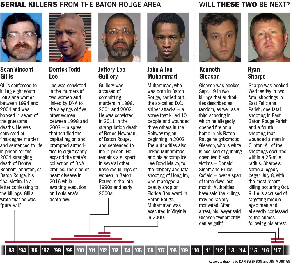 How to explain Baton Rouge's troubling history of serial killers? Recent cases add to evidence