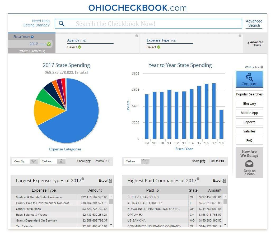 OhioCheckbook.com