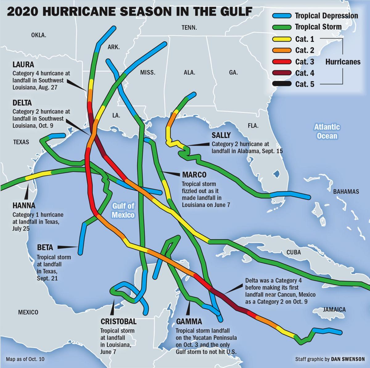2020 Gulf Hurricanes Map