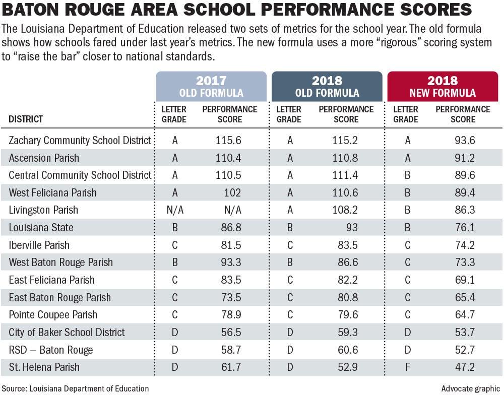 110918 BR school scores.jpg