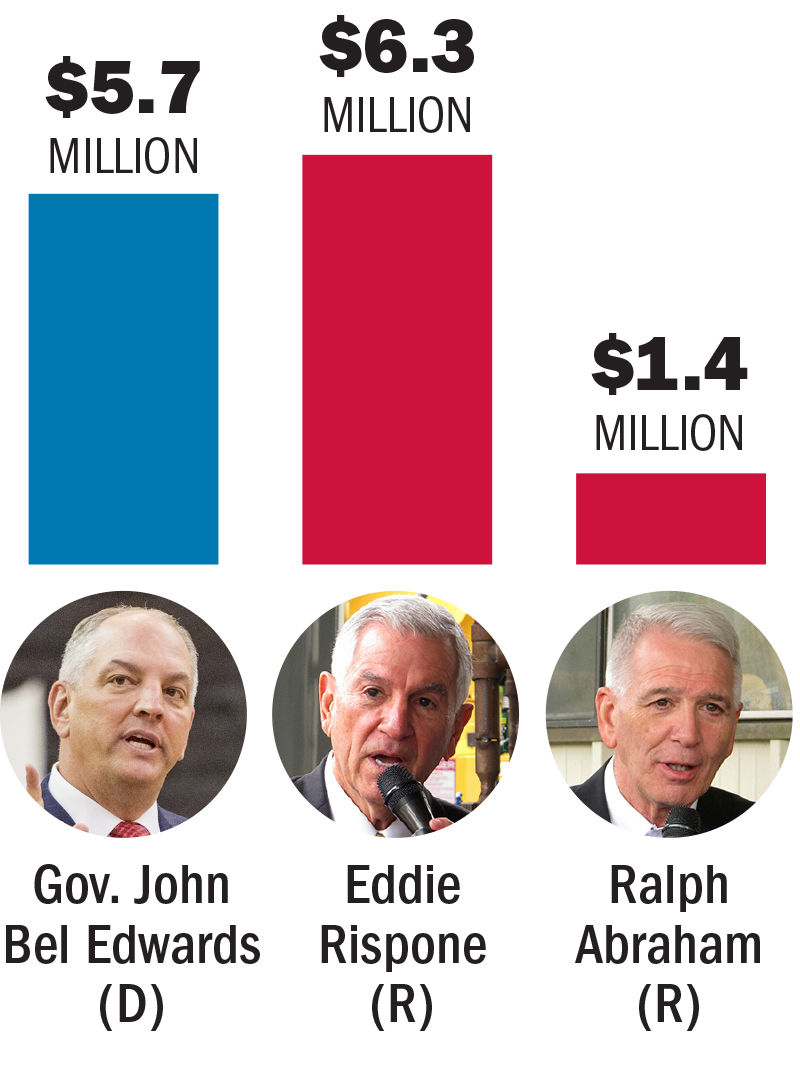 091419 Governors race money