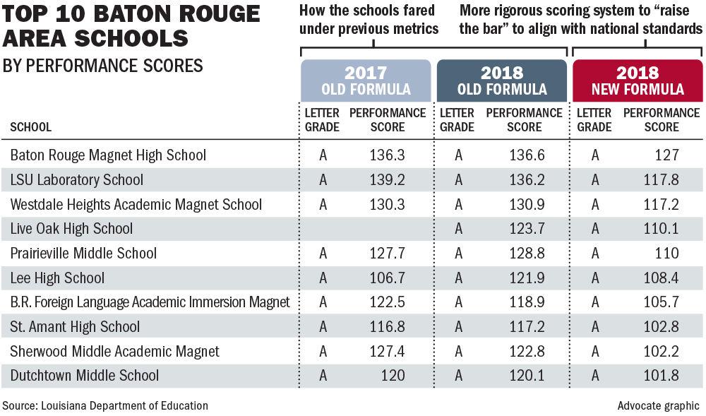 110918 BR Top Schools.jpg