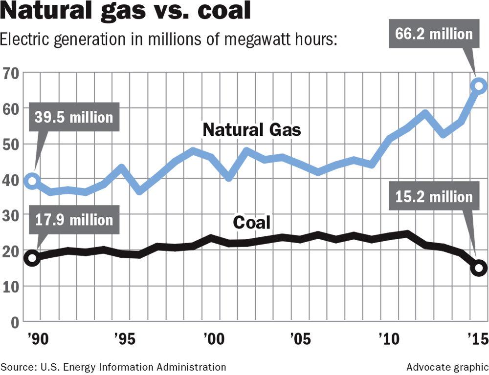 041617 Coal vs Natural gas.jpg