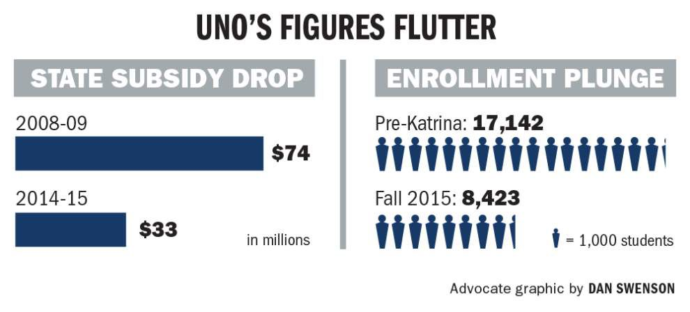 New UNO President John Nicklow plans to make growing enrollment his top priority _lowres