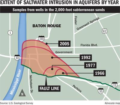 070217 Aquifer saltwater intrusion 2000.jpg
