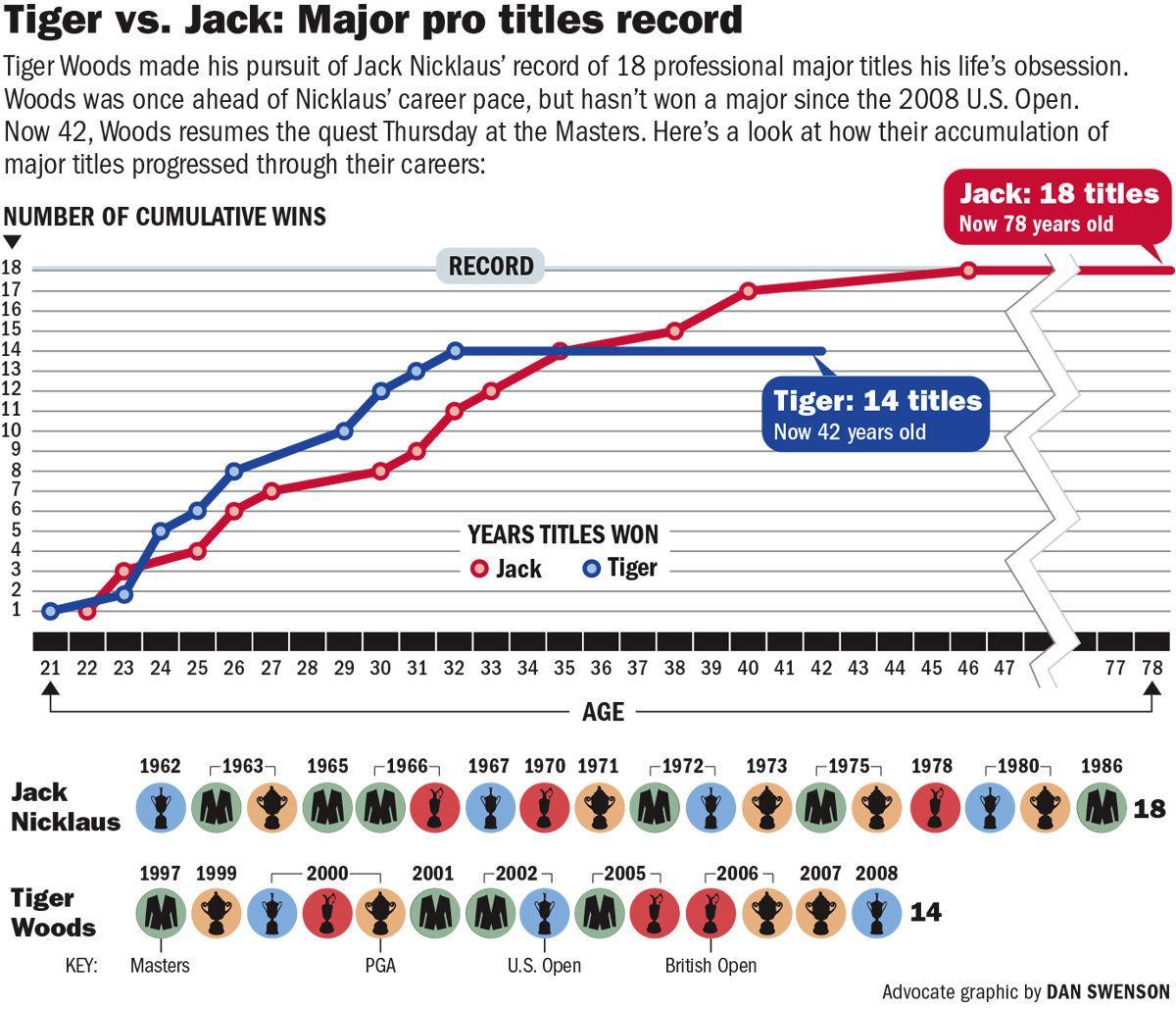 040418 Jack vs Tiger.jpg
