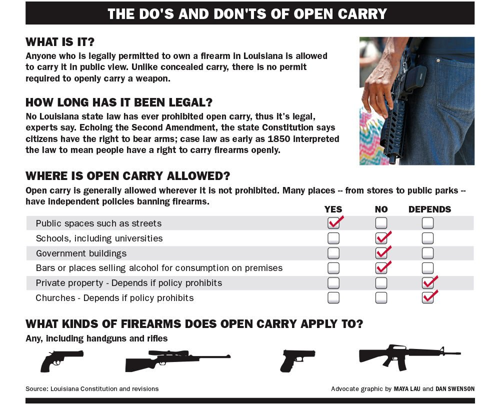 Louisiana Open Carry Gun Laws
