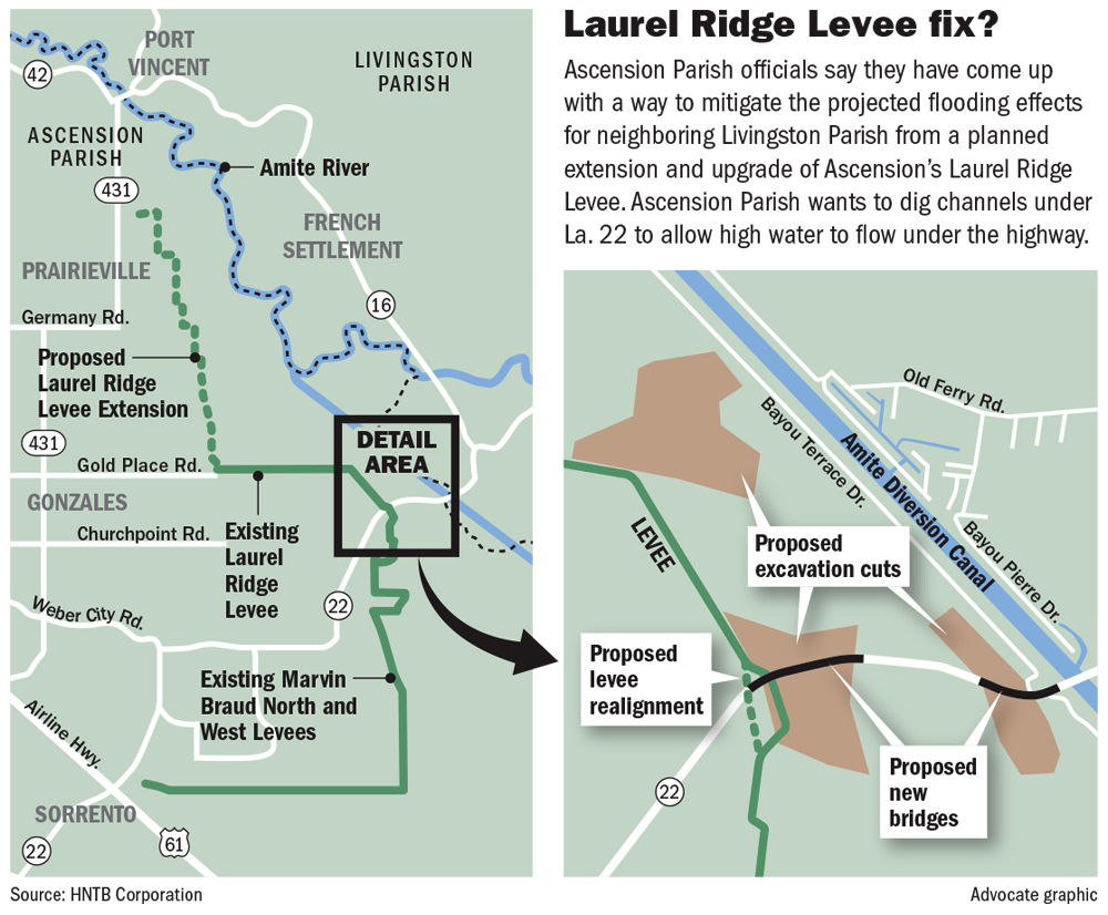 122418 Laurel Ridge La 22 road cuts.jpg