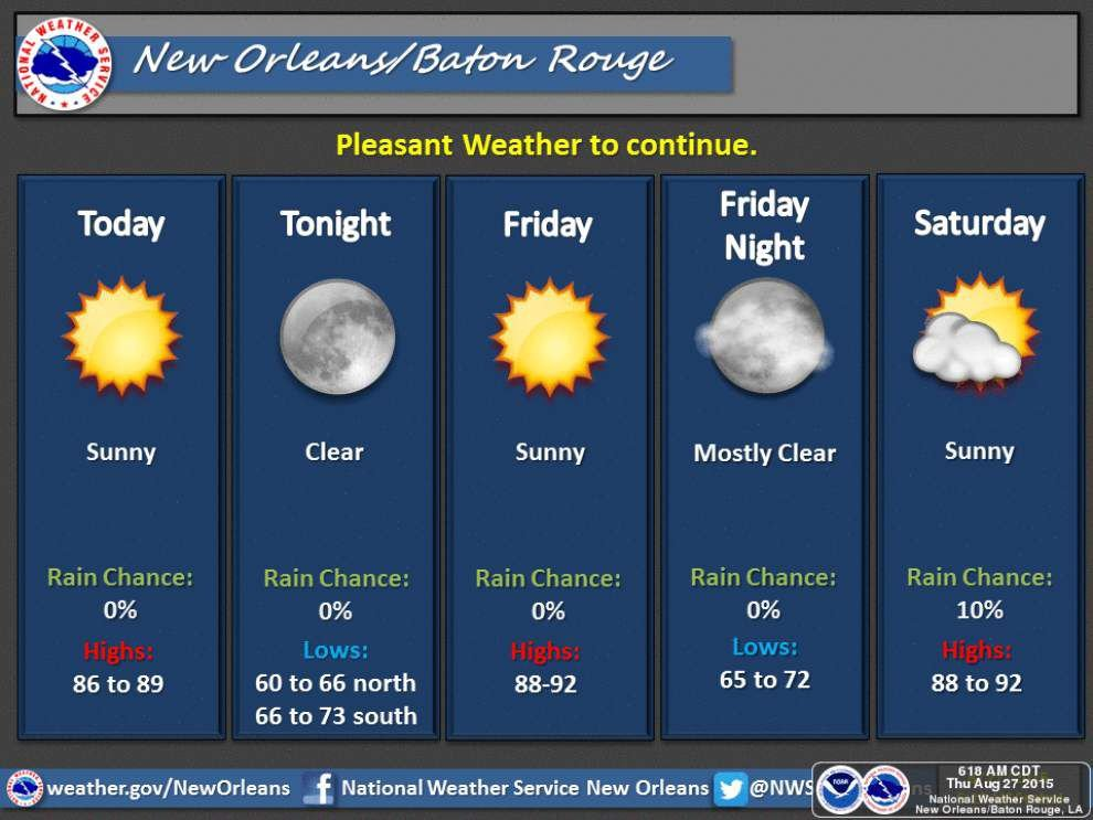 We did it: Baton Rouge sets record low temperature Thursday morning _lowres