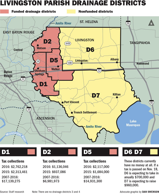 091817 Livingston Drainage Districts.jpg